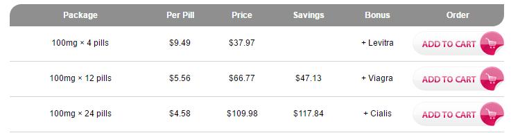 Erosfil Prices