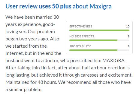 Maxigra Customer Experience