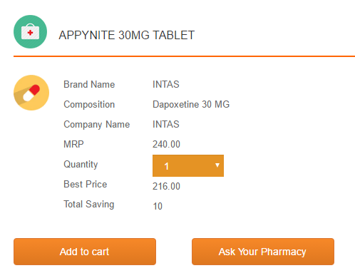 Appynite 30 mg Tablet Cost