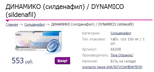 Dynamico Cost