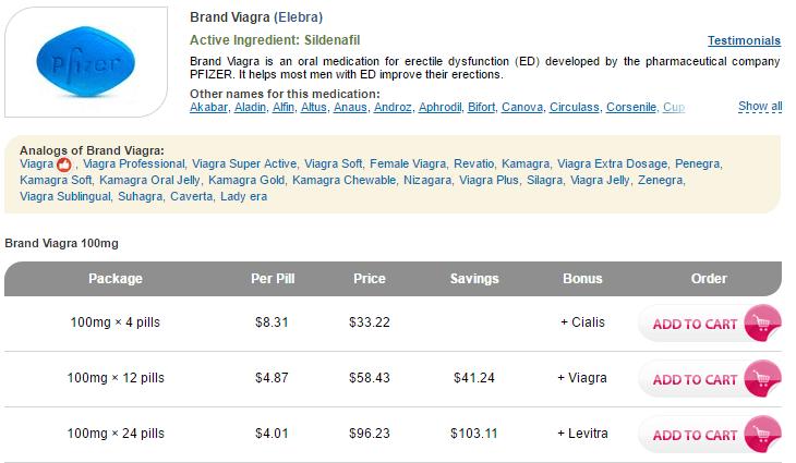 Elebra Pricing