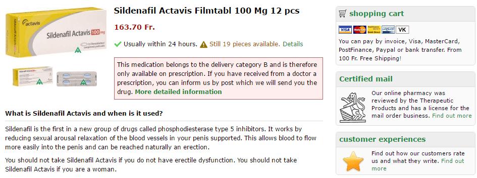 Sildenafil Actavis Cost