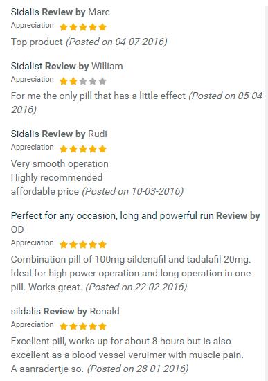 Sildalist Feedback