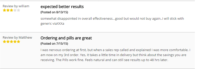 Tadacip Reviews