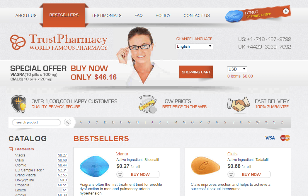 Trust Pharmacy Review – Savings on Buying Medicines
