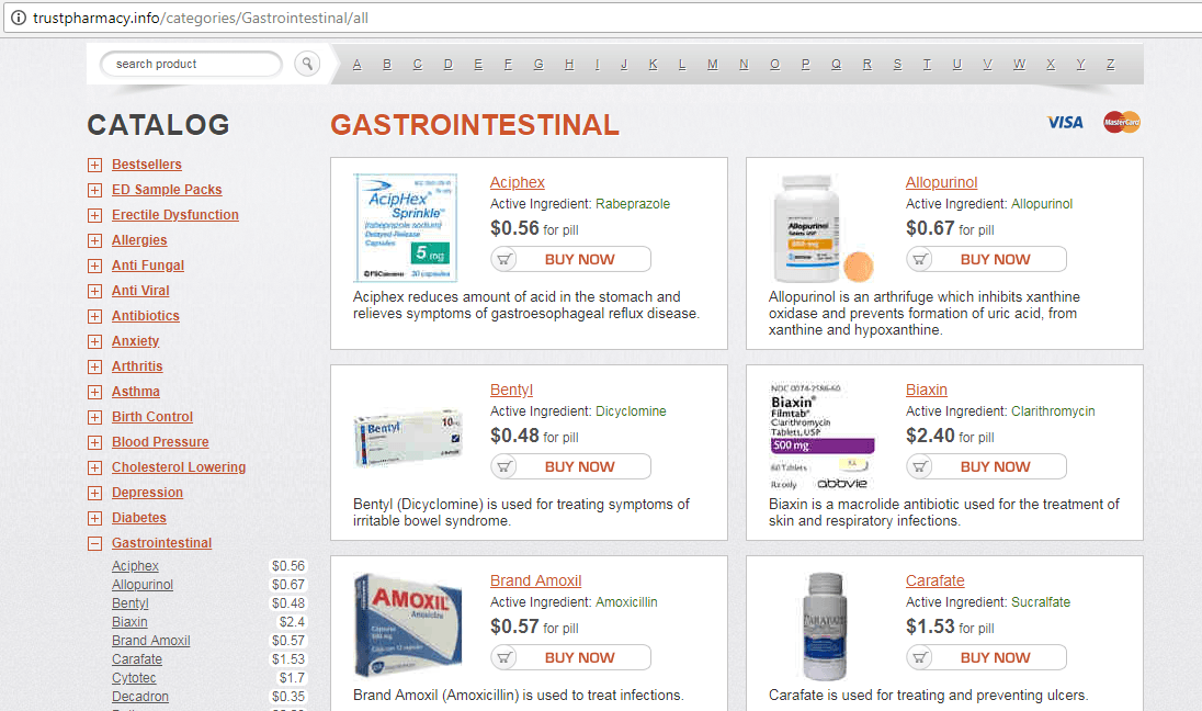 Trust Pharmacy Network Domains