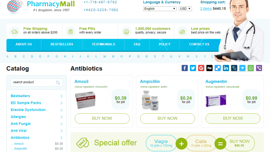 Cheap Rx Review – A Pioneer Pharmacy Network with Great Customer Service